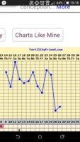 FF chart 26 April 2016.jpg