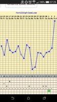 FF chart 3 May 2016.jpg